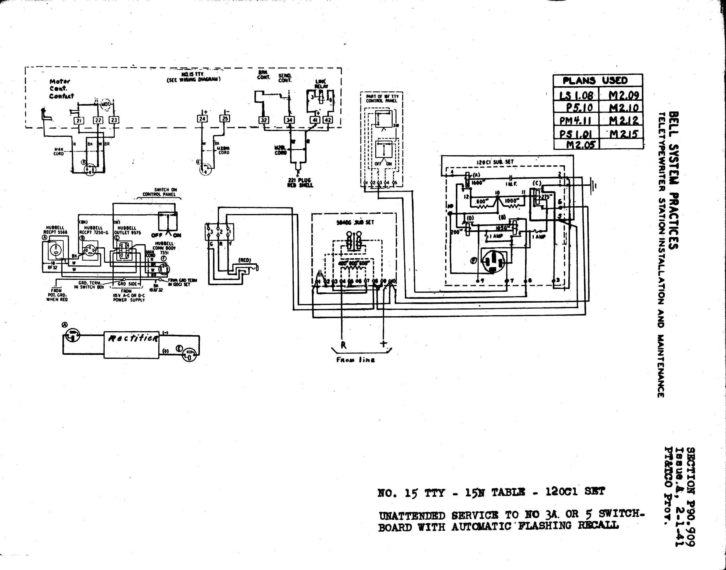 typical sub panel wiring diagram