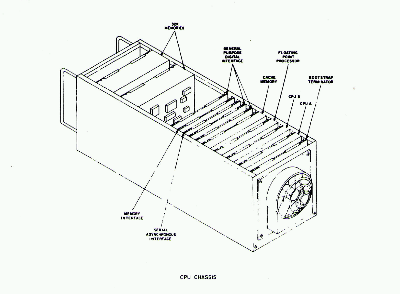 nike puter Main Graphics cpu chassis exploded view